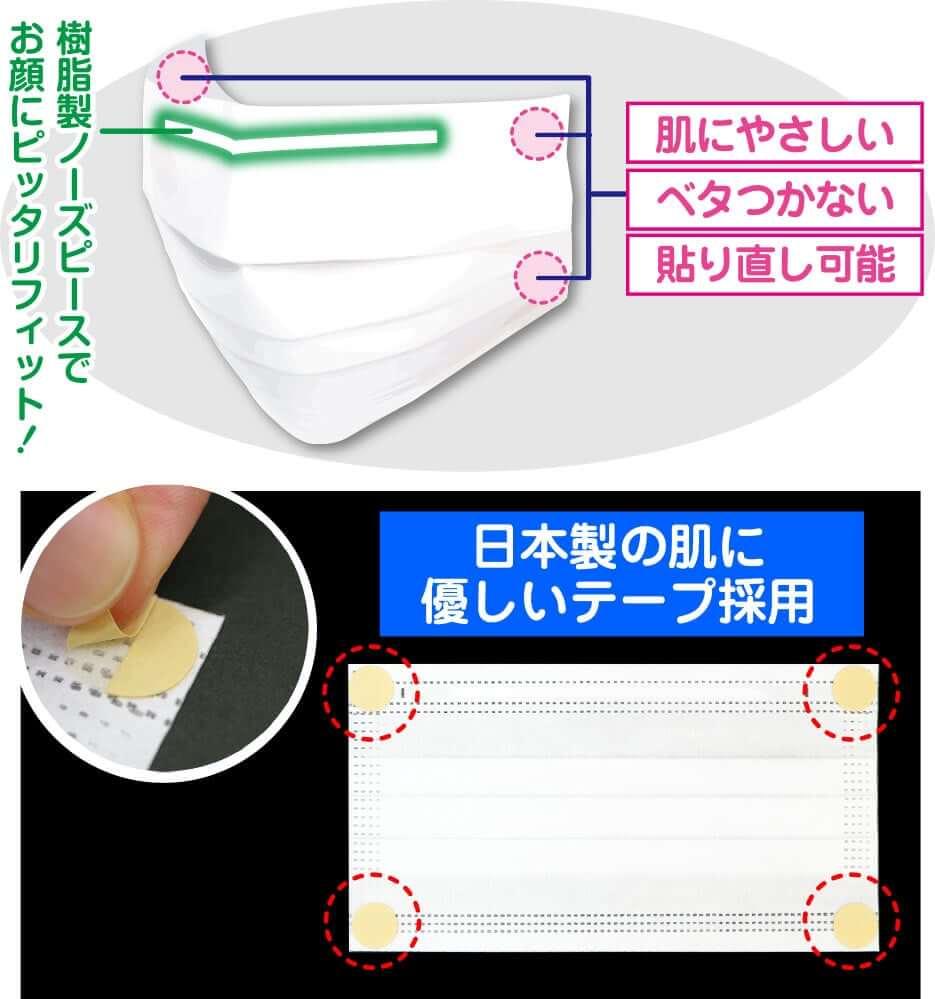 お顔にピッタリフィット可能な樹脂製ノーズピースと日本製のテープ