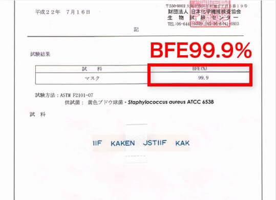 BFE99.9%